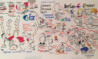 Resumen Empleado 4.0 - Graphic Recording